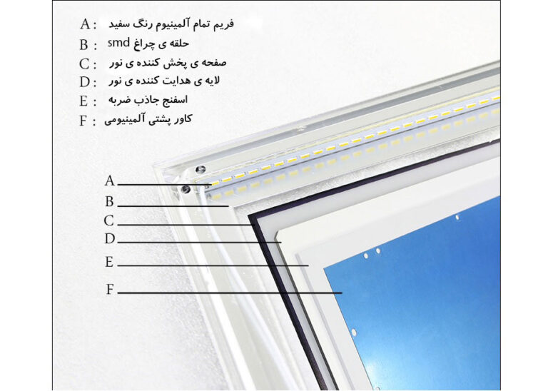 پنل ۶۰ در ۶۰ سقفی ۶۰ وات ال ای دی zfr